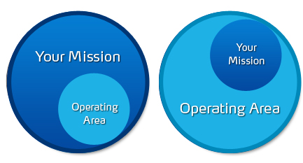 vision and mission statement of zara 50+ mission statement examples from businesses that get it right may 12, 2014 andrea goulet ford you know that having a mission statement is absolutely critical to your business.
