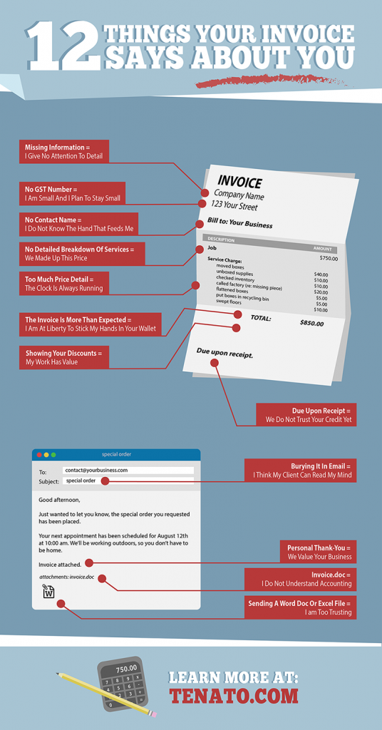 """what your invoice says about you"" infographic"