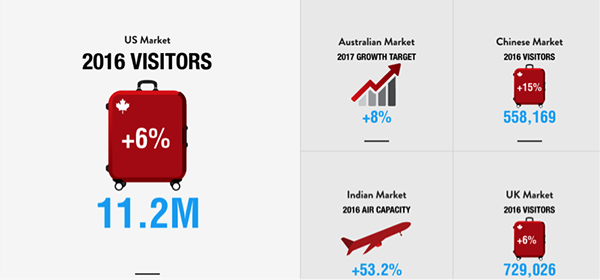 may tourism stats